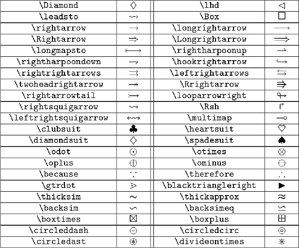 Latex-listes-pifont2