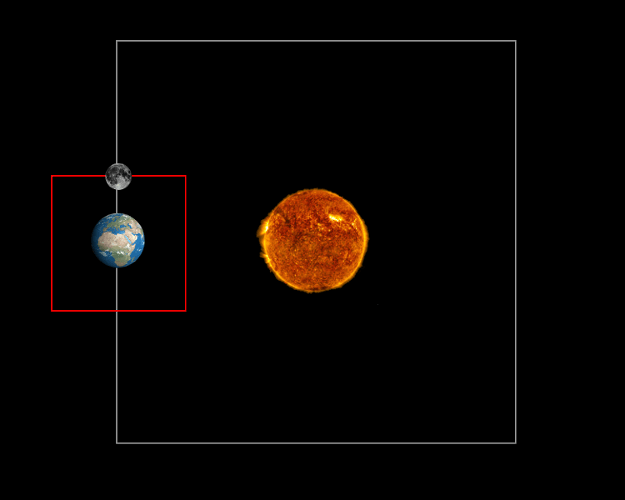 Css - Solars ystem - Borders