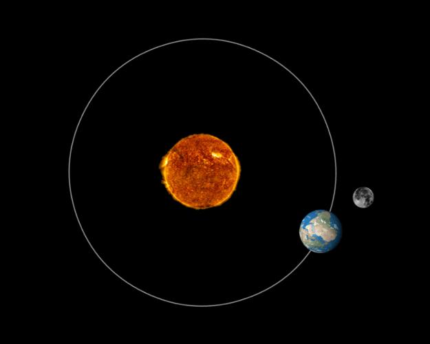 Css - Solar System - Result