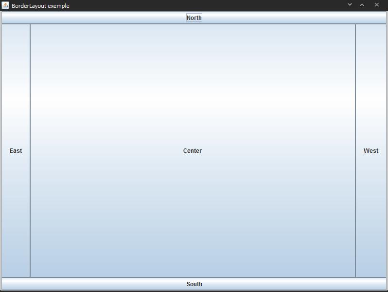 Java - borderlayout