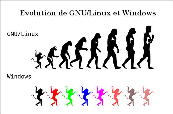 linux-gnu-complainte-evolution